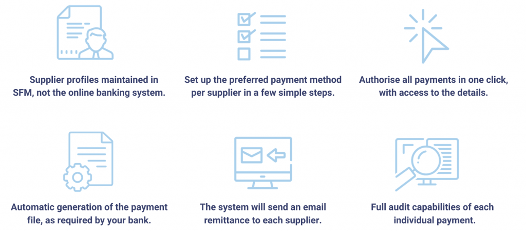 How SFM's SEPA Module can help you minimize bank charges